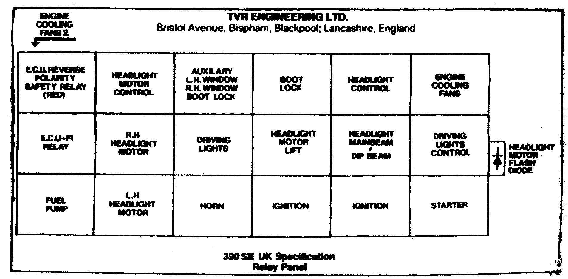 tvr 390se p6 this is a modified version of the actual diagram that was on the car i had to scan and paint shop it to get the correct layout